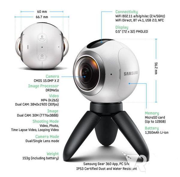 350美元 三星Gear 360全景VR相机价格曝光