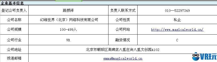 幻维世界(北京)网络科技有限公司