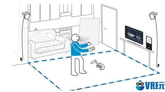 VR开发者需严肃考虑开发房间大小的VR体验