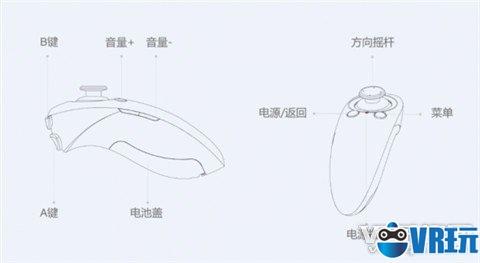 灵镜小白VR头盔使用教程