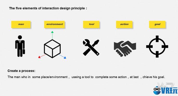 虚拟空间体验设计师干货分享:VR体验交互原型设计技巧