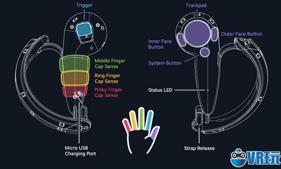 开发者最爱Valve新手柄,用它来玩Oculus独占游戏