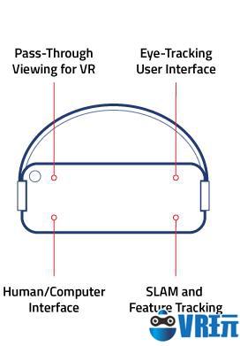 OmniVision和ASTRI联合推出可量产AR眼镜参考设计