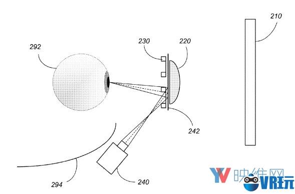苹果再为AR-VR申请眼球追踪技术专利