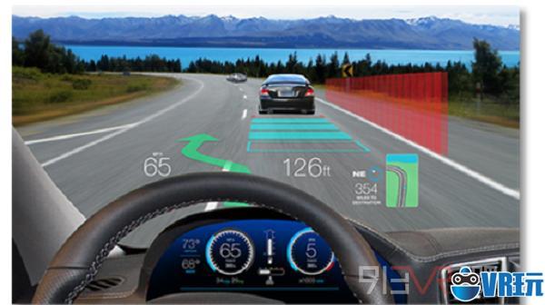 AR抬头显示(HUD)是汽车行业中的新一项重大发明