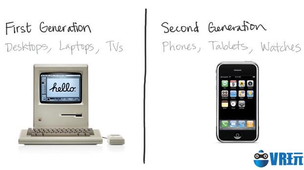 第四代个人计算机:一切都由摄像头追踪,并由投影仪增强