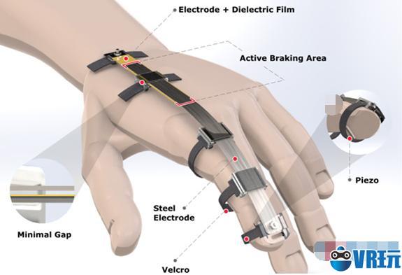 DextrES用柔性金属条基于静电制动器为VR提供丰富触觉反馈