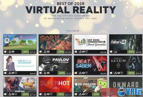 Valve发布2018年度Steam 100款畅销VR游戏清单
